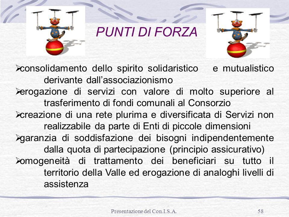 Presentazione del Con.I.S.A.58 PUNTI DI FORZA consolidamento dello spirito solidaristico e mutualistico derivante dallassociazionismo erogazione di se