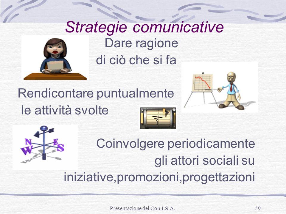Presentazione del Con.I.S.A.59 Strategie comunicative Dare ragione di ciò che si fa Rendicontare puntualmente le attività svolte Coinvolgere periodica