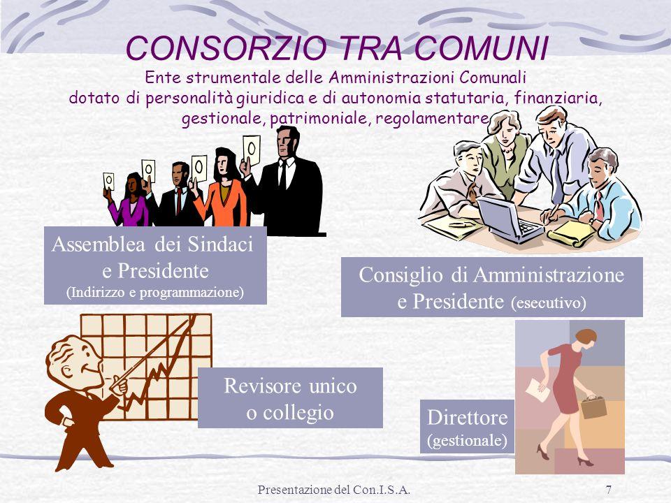 Presentazione del Con.I.S.A.7 CONSORZIO TRA COMUNI Ente strumentale delle Amministrazioni Comunali dotato di personalità giuridica e di autonomia stat