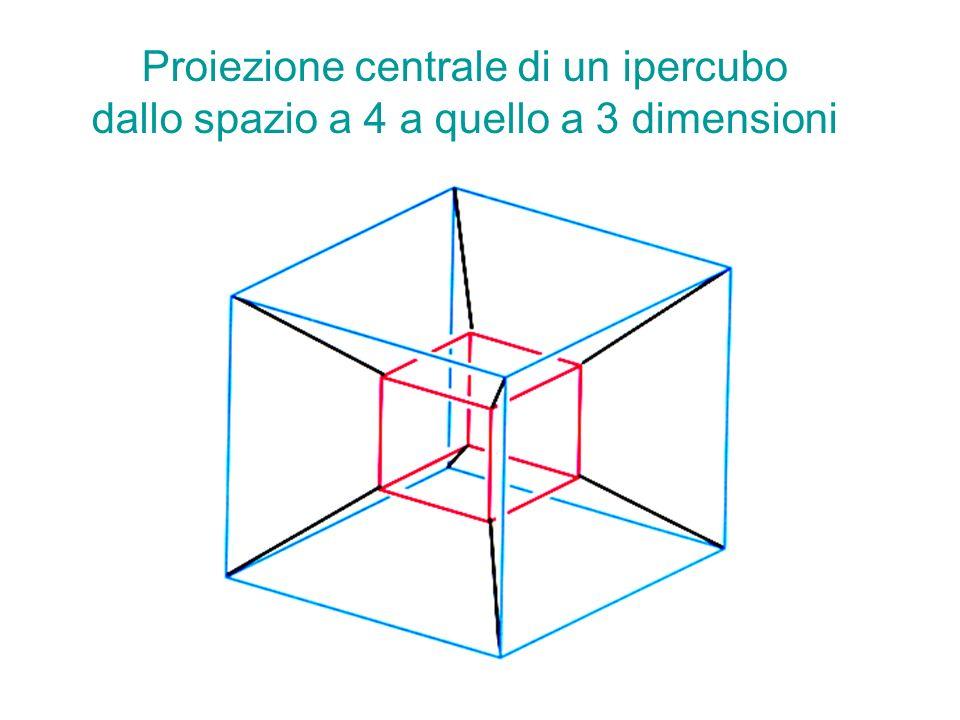 Proiezione centrale di un ipercubo dallo spazio a 4 a quello a 3 dimensioni