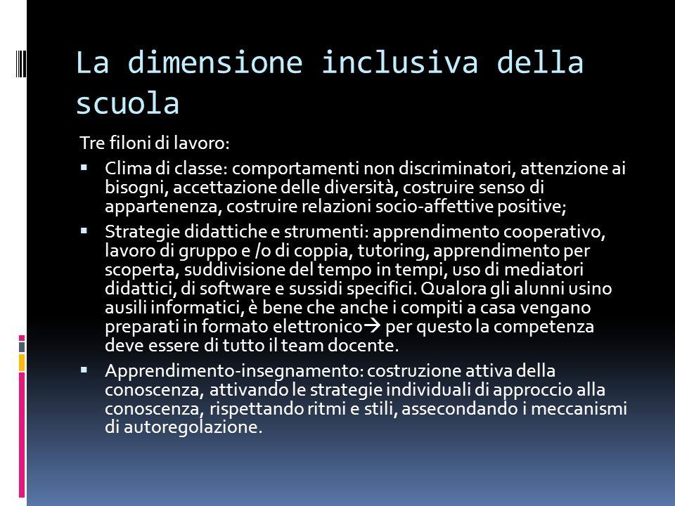 La dimensione inclusiva della scuola Tre filoni di lavoro: Clima di classe: comportamenti non discriminatori, attenzione ai bisogni, accettazione dell