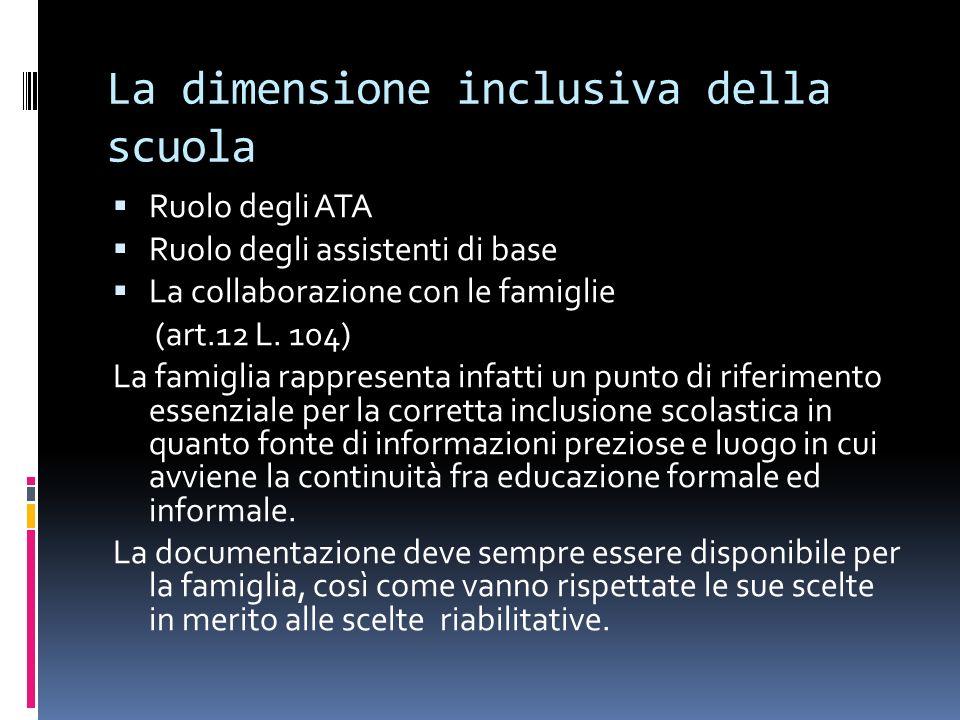 La dimensione inclusiva della scuola Ruolo degli ATA Ruolo degli assistenti di base La collaborazione con le famiglie (art.12 L. 104) La famiglia rapp