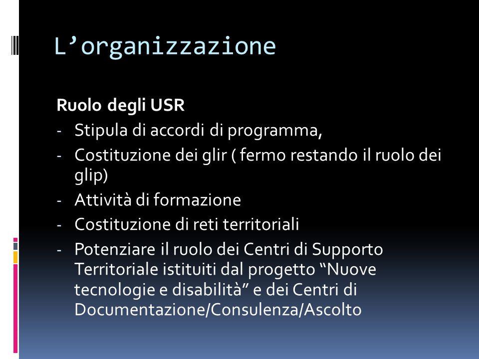Lorganizzazione Ruolo degli USR - Stipula di accordi di programma, - Costituzione dei glir ( fermo restando il ruolo dei glip) - Attività di formazion