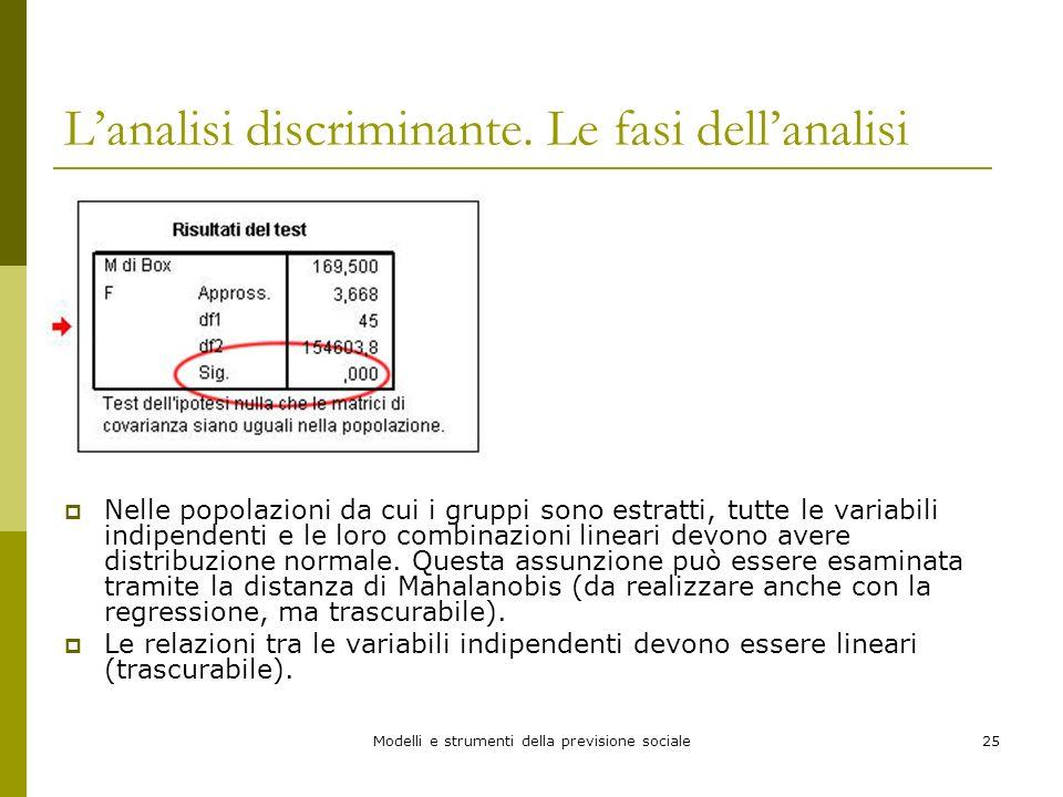 Modelli e strumenti della previsione sociale25 Lanalisi discriminante. Le fasi dellanalisi Nelle popolazioni da cui i gruppi sono estratti, tutte le v