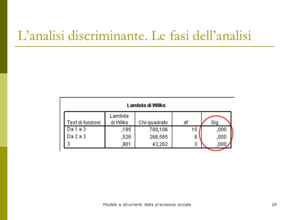 Modelli e strumenti della previsione sociale29 Lanalisi discriminante. Le fasi dellanalisi