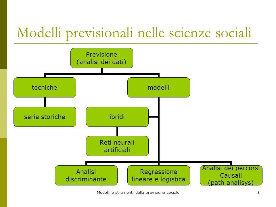Modelli e strumenti della previsione sociale3 Modelli previsionali nelle scienze sociali Previsione (analisi dei dati) tecniche serie storiche modelli