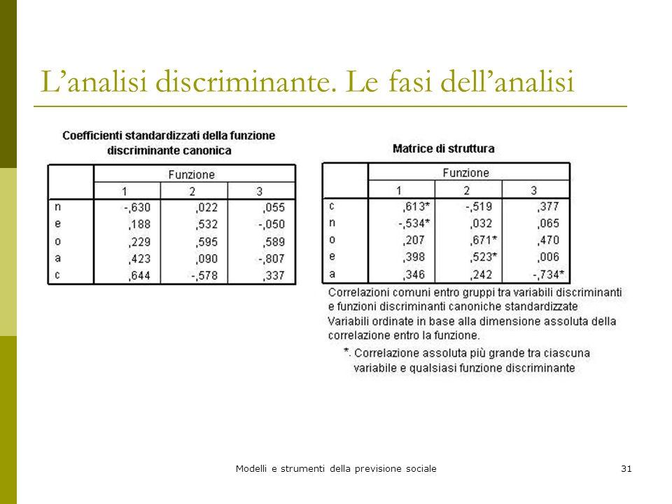 Modelli e strumenti della previsione sociale31 Lanalisi discriminante. Le fasi dellanalisi