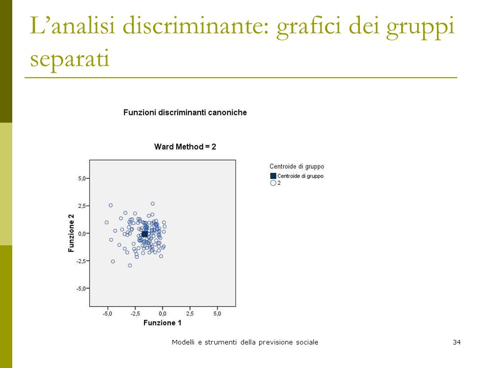 Modelli e strumenti della previsione sociale34 Lanalisi discriminante: grafici dei gruppi separati