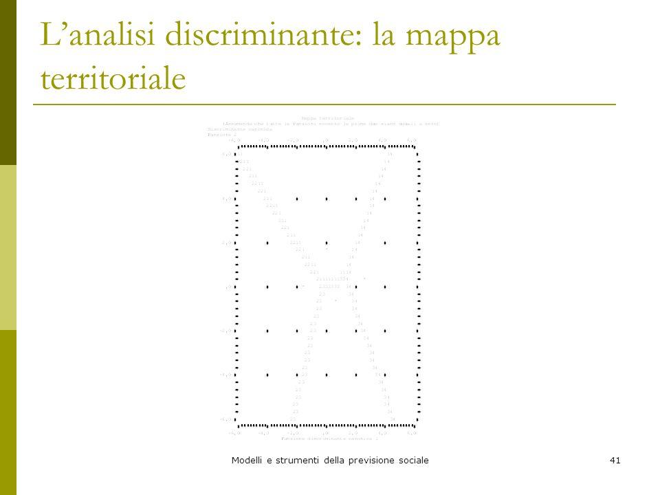 Modelli e strumenti della previsione sociale41 Lanalisi discriminante: la mappa territoriale