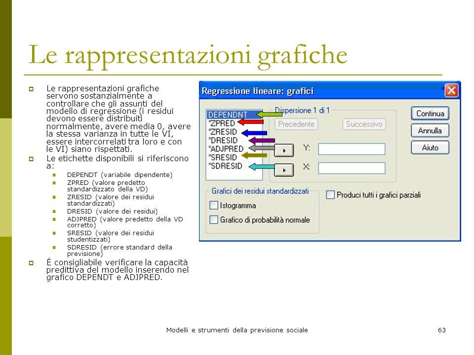 Modelli e strumenti della previsione sociale63 Le rappresentazioni grafiche Le rappresentazioni grafiche servono sostanzialmente a controllare che gli