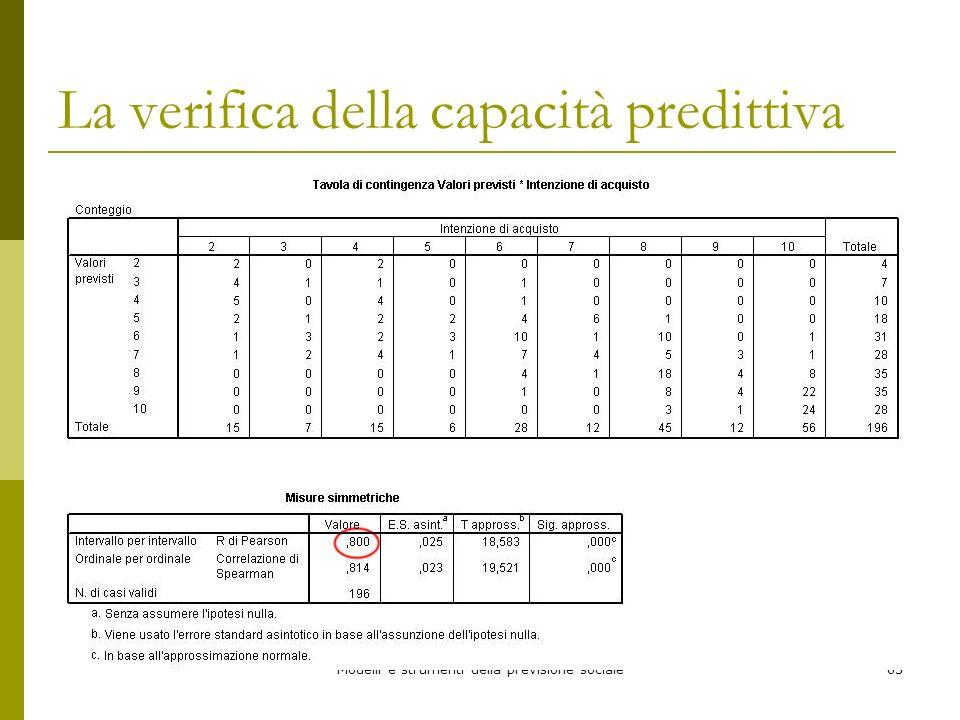 Modelli e strumenti della previsione sociale65 La verifica della capacità predittiva