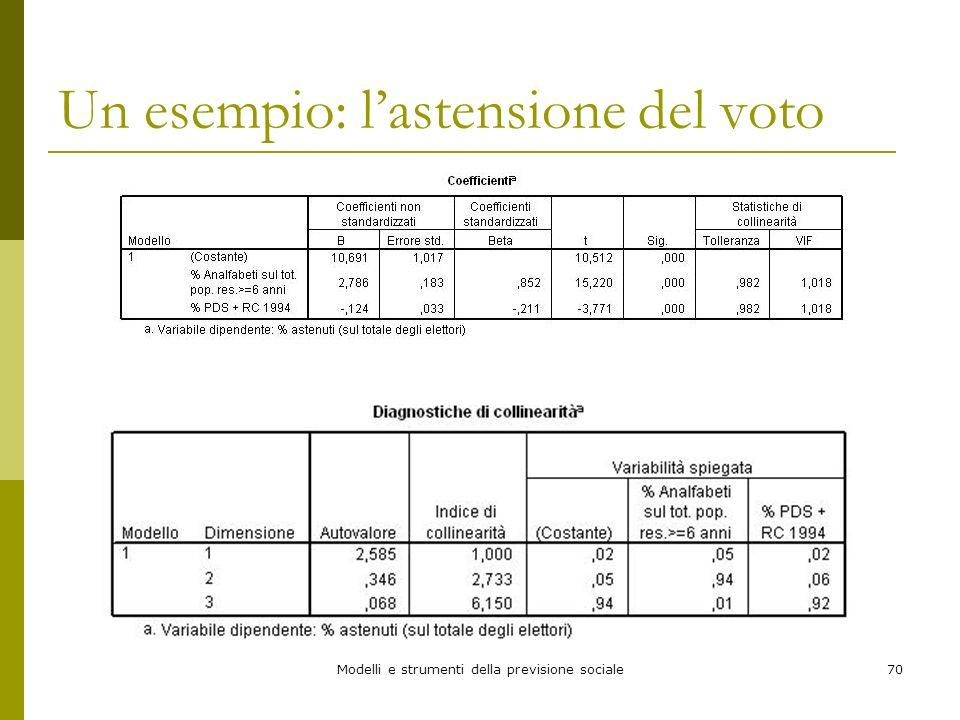 Modelli e strumenti della previsione sociale70 Un esempio: lastensione del voto