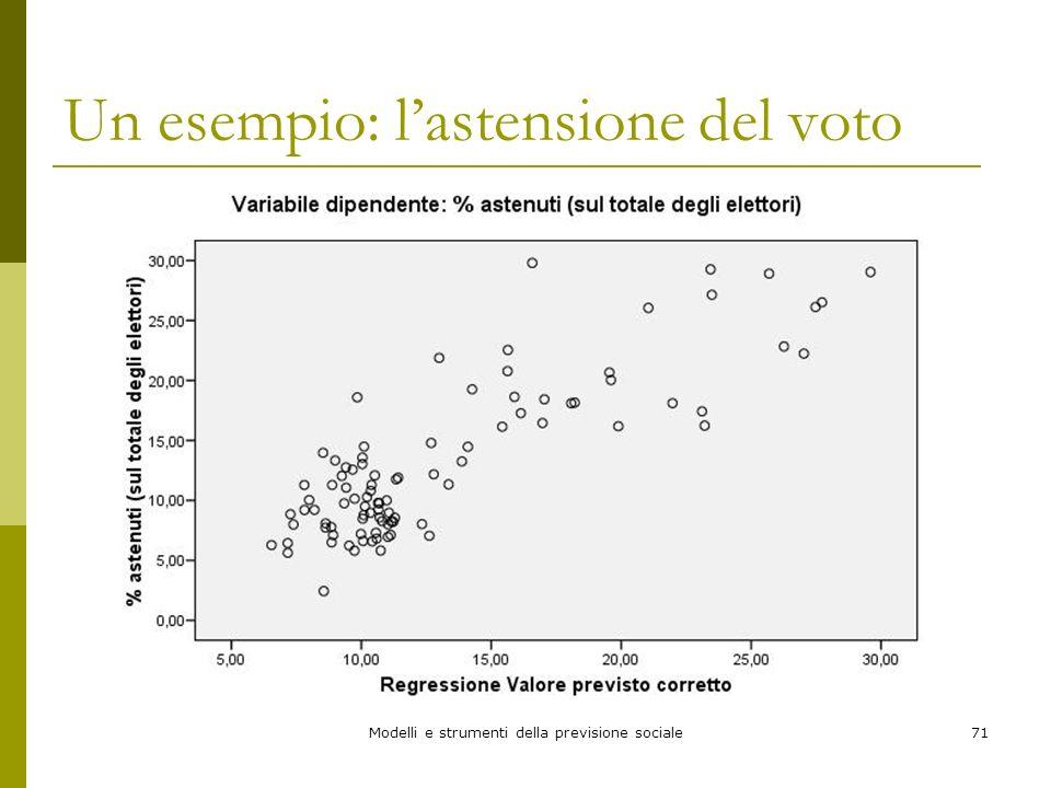 Modelli e strumenti della previsione sociale71 Un esempio: lastensione del voto