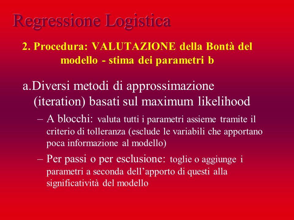 2. Procedura: VALUTAZIONE della Bontà del modello - stima dei parametri b a.Diversi metodi di approssimazione (iteration) basati sul maximum likelihoo