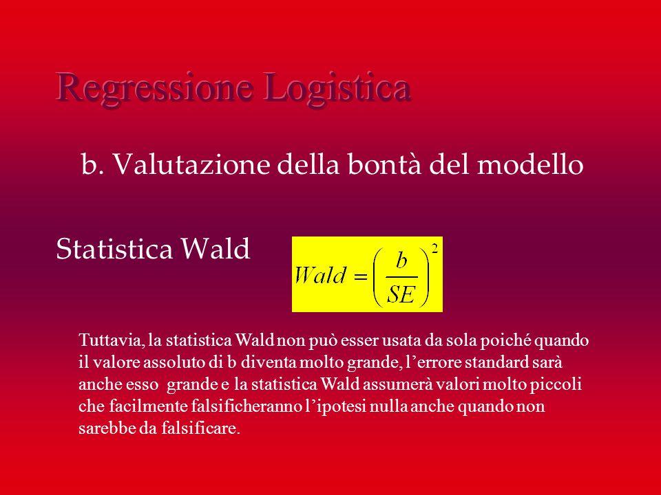b. Valutazione della bontà del modello Statistica Wald Tuttavia, la statistica Wald non può esser usata da sola poiché quando il valore assoluto di b