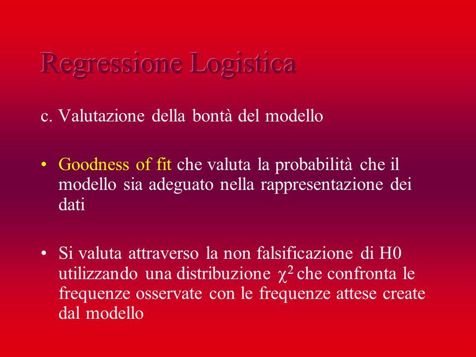 c. Valutazione della bontà del modello Goodness of fit che valuta la probabilità che il modello sia adeguato nella rappresentazione dei dati Si valuta