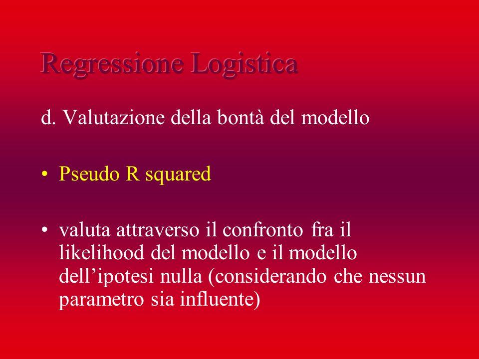 d. Valutazione della bontà del modello Pseudo R squared valuta attraverso il confronto fra il likelihood del modello e il modello dellipotesi nulla (c