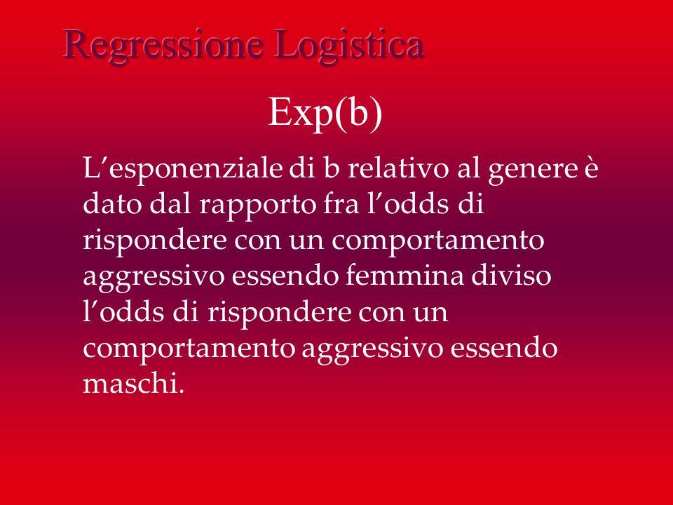 Exp(b) Lesponenziale di b relativo al genere è dato dal rapporto fra lodds di rispondere con un comportamento aggressivo essendo femmina diviso lodds