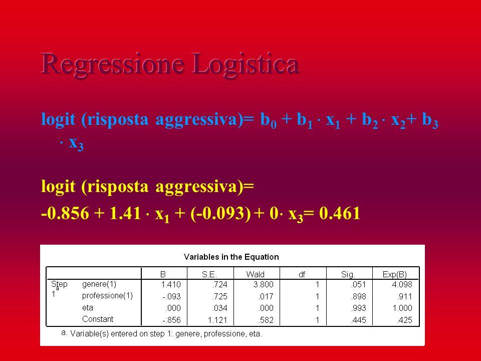 logit (risposta aggressiva)= b 0 + b 1 x 1 + b 2 x 2 + b 3 x 3 logit (risposta aggressiva)= -0.856 + 1.41 x 1 + (-0.093) + 0 x 3 = 0.461