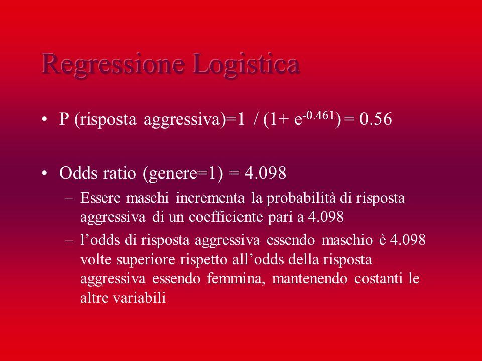 P (risposta aggressiva)=1 / (1+ e -0.461 ) = 0.56 Odds ratio (genere=1) = 4.098 –Essere maschi incrementa la probabilità di risposta aggressiva di un