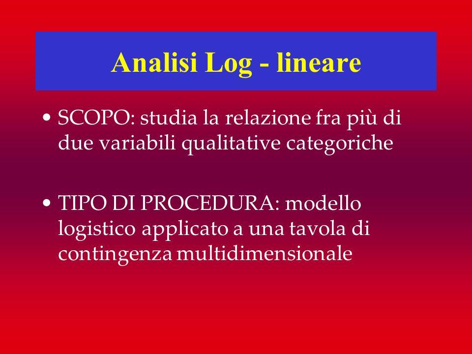 SCOPO: studia la relazione fra più di due variabili qualitative categoriche TIPO DI PROCEDURA: modello logistico applicato a una tavola di contingenza