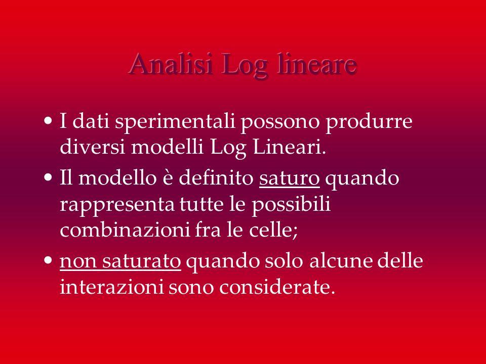 I dati sperimentali possono produrre diversi modelli Log Lineari. Il modello è definito saturo quando rappresenta tutte le possibili combinazioni fra