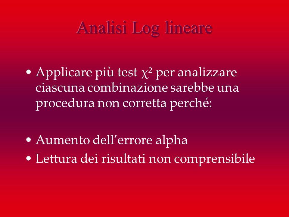 Applicare più test χ² per analizzare ciascuna combinazione sarebbe una procedura non corretta perché: Aumento dellerrore alpha Lettura dei risultati n