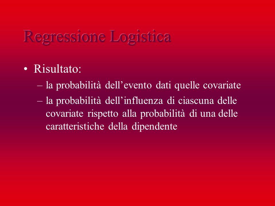 1.Procedura: definizione del modello 1.La relazione fra la variabile dipendente e le covariate è spiegata da una funzione logaritmica logit (variabile)= b 0 + b 1 x 1 + b 2 x 2 …