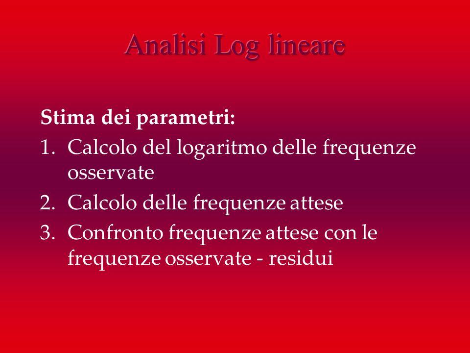 Stima dei parametri: 1.Calcolo del logaritmo delle frequenze osservate 2.Calcolo delle frequenze attese 3.Confronto frequenze attese con le frequenze