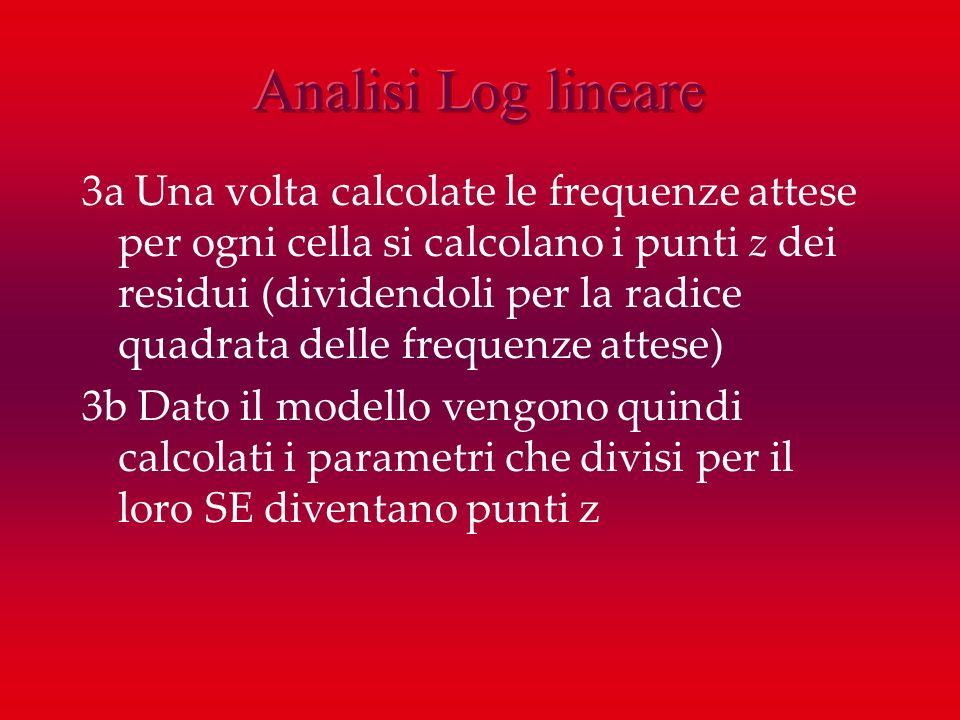 3a Una volta calcolate le frequenze attese per ogni cella si calcolano i punti z dei residui (dividendoli per la radice quadrata delle frequenze attes