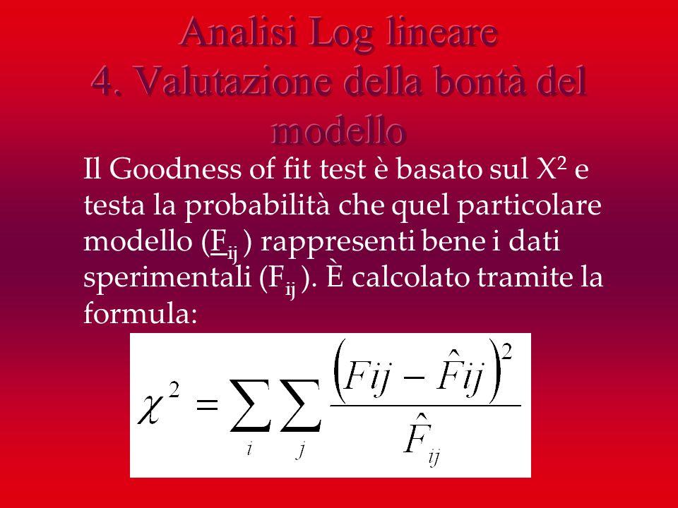 Il Goodness of fit test è basato sul Χ 2 e testa la probabilità che quel particolare modello (F ij ) rappresenti bene i dati sperimentali (F ij ). È c