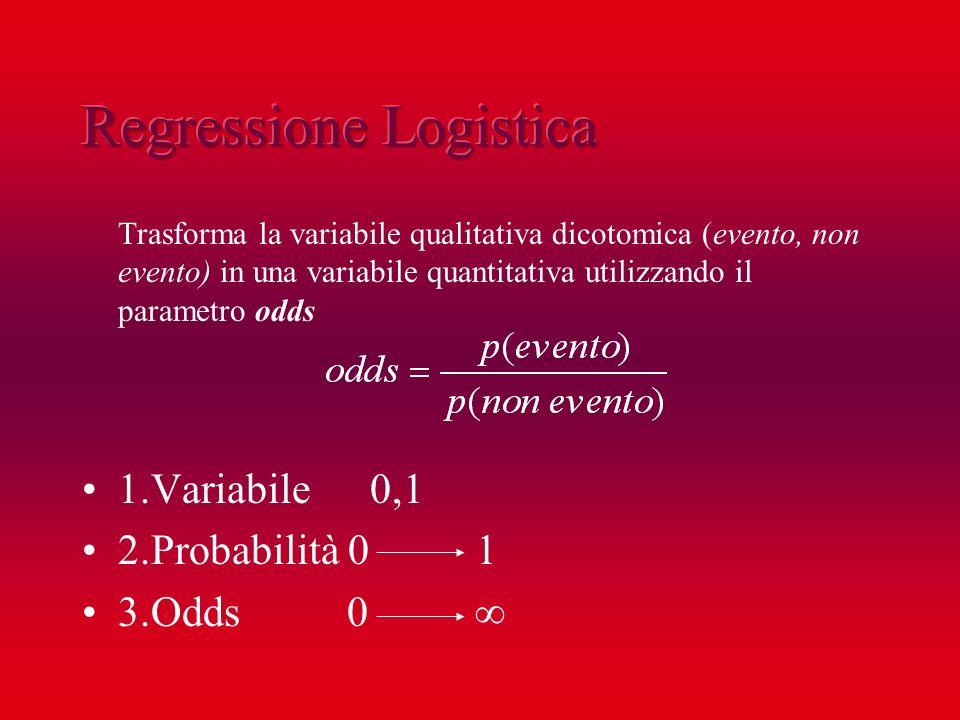 Per poter utilizzare una equazione nel campo dei numeri reali si esegue una ulteriore trasformazione logarimica che prende il nome di logit Oddslogit (valore - --- 0 --- + )