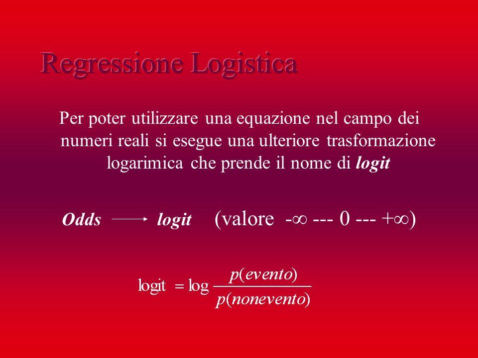 Significatività La significatività dei parametri relativi ai fattori si può anche verificare attraverso lintervallo di confidenza attorno allesponenziale di b per ciascun fattore