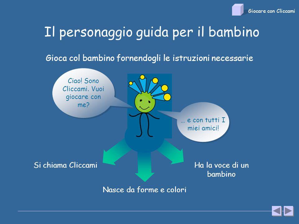 Si chiama Cliccami Nasce da forme e colori Ha la voce di un bambino Il personaggio guida per il bambino Gioca col bambino fornendogli le istruzioni necessarie Ciao.