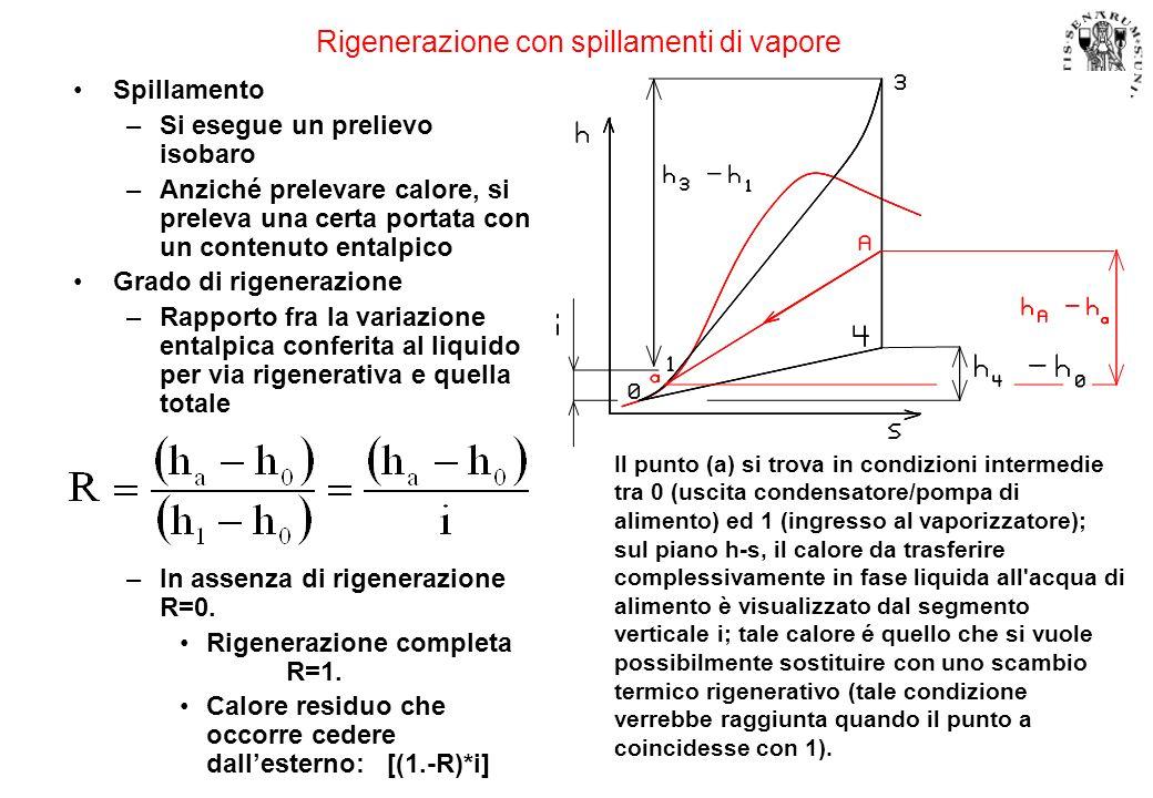 Rigenerazione con 1 spillamento di vapore Lo schema impiantistico più elementare per un impianto a vapore con uno spillamento é riportato in figura.