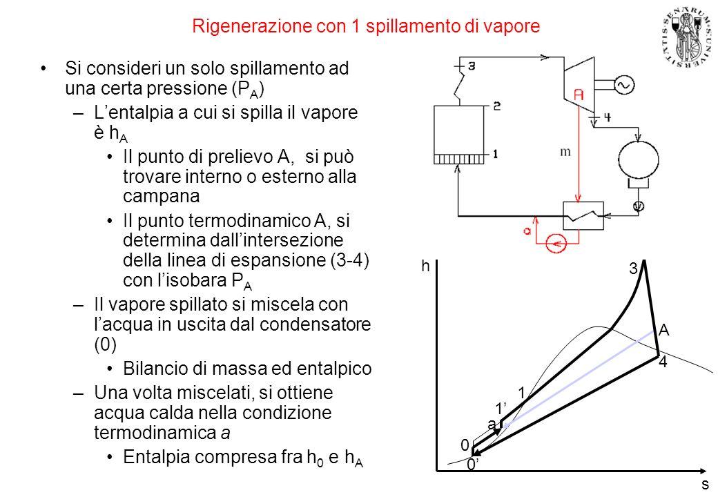 Rigenerazione con n spillamenti di vapore Analizzando il rendimento con n spillamenti andamento di Q 1 /Q 1 per n > 1 spillamento.