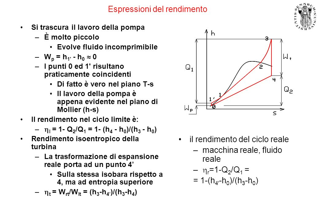 Ciclo Hirn –Continua la cessione di calore dopo la completa evaporazione surriscaldando il vapore –Si aumenta il lavoro del ciclo termodinamico Aumenta larea del ciclo termodinamico –Aumenta il rendimento Si giustifica analizzando i cicli parziali –Si divide il ciclo in tre cicli (I, II, III) –Il ciclo III ha una temperatura media integrale di adduzione (T ma,3 ) più elevata –La temperatura media di cessione del calore al condensatore non cambia –Quindi ai cicli I e II si è aggiunto il ciclo III con rendimento maggiore »Stimabile con la media pesata dei rendimenti –Aumenta il titolo Minor quantità di acqua in turbina –Ridotti effetti di corrosione ed erosione
