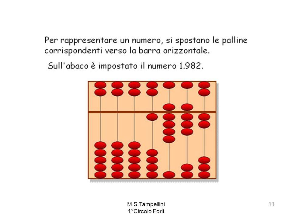 M.S.Tampellini 1°Circolo Forlì 11