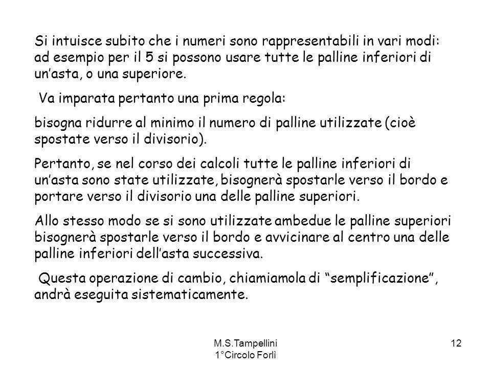 M.S.Tampellini 1°Circolo Forlì 12 Si intuisce subito che i numeri sono rappresentabili in vari modi: ad esempio per il 5 si possono usare tutte le pal