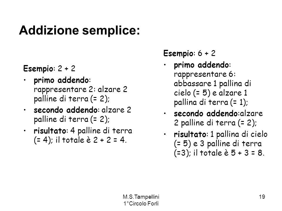 M.S.Tampellini 1°Circolo Forlì 19 Addizione semplice: Esempio: 2 + 2 primo addendo: rappresentare 2: alzare 2 palline di terra (= 2); secondo addendo: