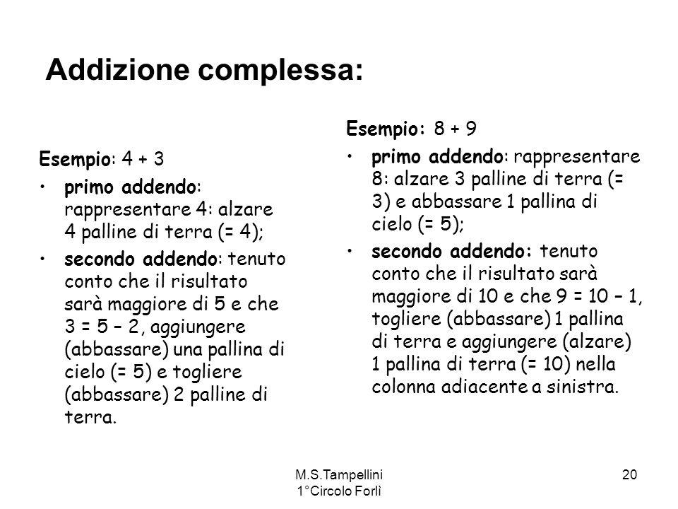 M.S.Tampellini 1°Circolo Forlì 20 Addizione complessa: Esempio: 8 + 9 primo addendo: rappresentare 8: alzare 3 palline di terra (= 3) e abbassare 1 pa