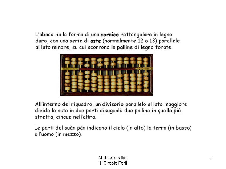 M.S.Tampellini 1°Circolo Forlì 38 Considerazioni finali Lesperienza, durata circa due mesi, mi conferma ancora di più sulle ragioni per le quali lho iniziata e mi stimola a proseguirla e approfondirla.
