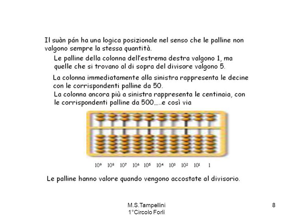 M.S.Tampellini 1°Circolo Forlì 19 Addizione semplice: Esempio: 2 + 2 primo addendo: rappresentare 2: alzare 2 palline di terra (= 2); secondo addendo: alzare 2 palline di terra (= 2); risultato: 4 palline di terra (= 4); il totale è 2 + 2 = 4.