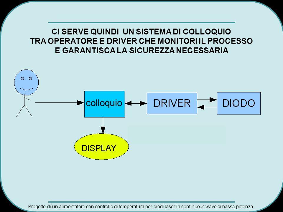 Progetto di un alimentatore con controllo di temperatura per diodi laser in continuous wave di bassa potenza CI SERVE QUINDI UN SISTEMA DI COLLOQUIO T