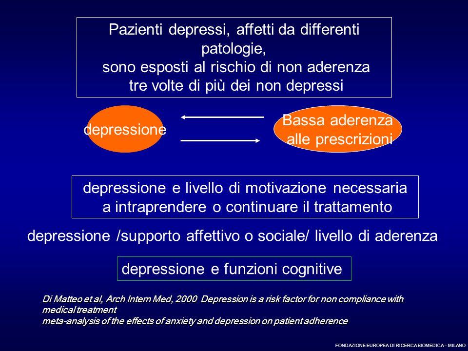 FONDAZIONE EUROPEA DI RICERCA BIOMEDICA – MILANO Di Matteo et al, Arch Intern Med, 2000 Depression is a risk factor for non compliance with medical tr