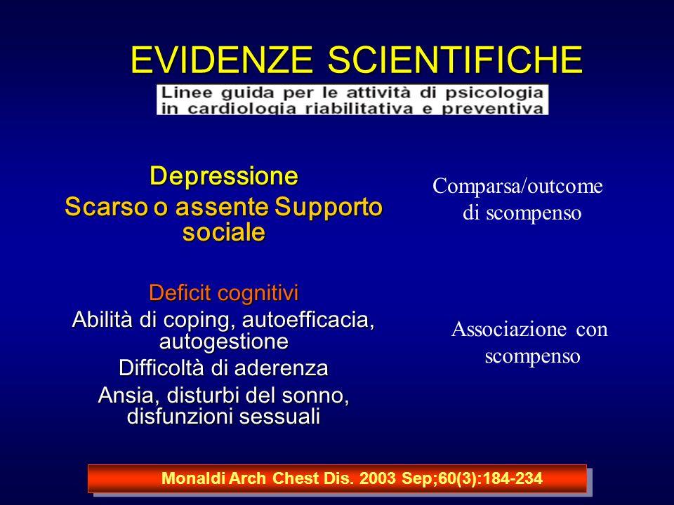 EVIDENZE SCIENTIFICHE Depressione Scarso o assente Supporto sociale Deficit cognitivi Abilità di coping, autoefficacia, autogestione Difficoltà di ade