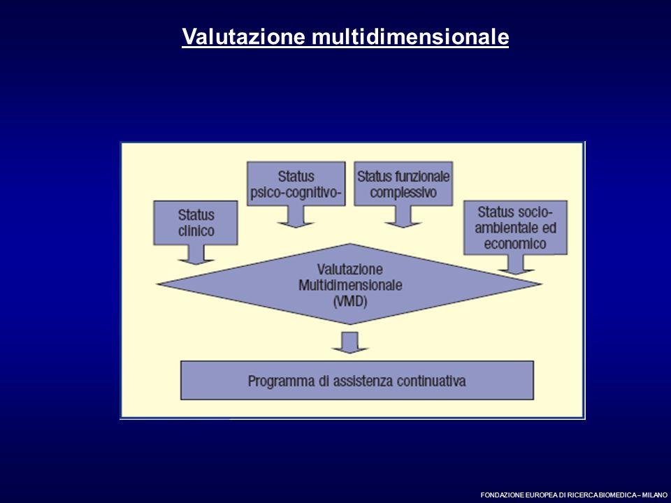 FONDAZIONE EUROPEA DI RICERCA BIOMEDICA – MILANO Valutazione multidimensionale