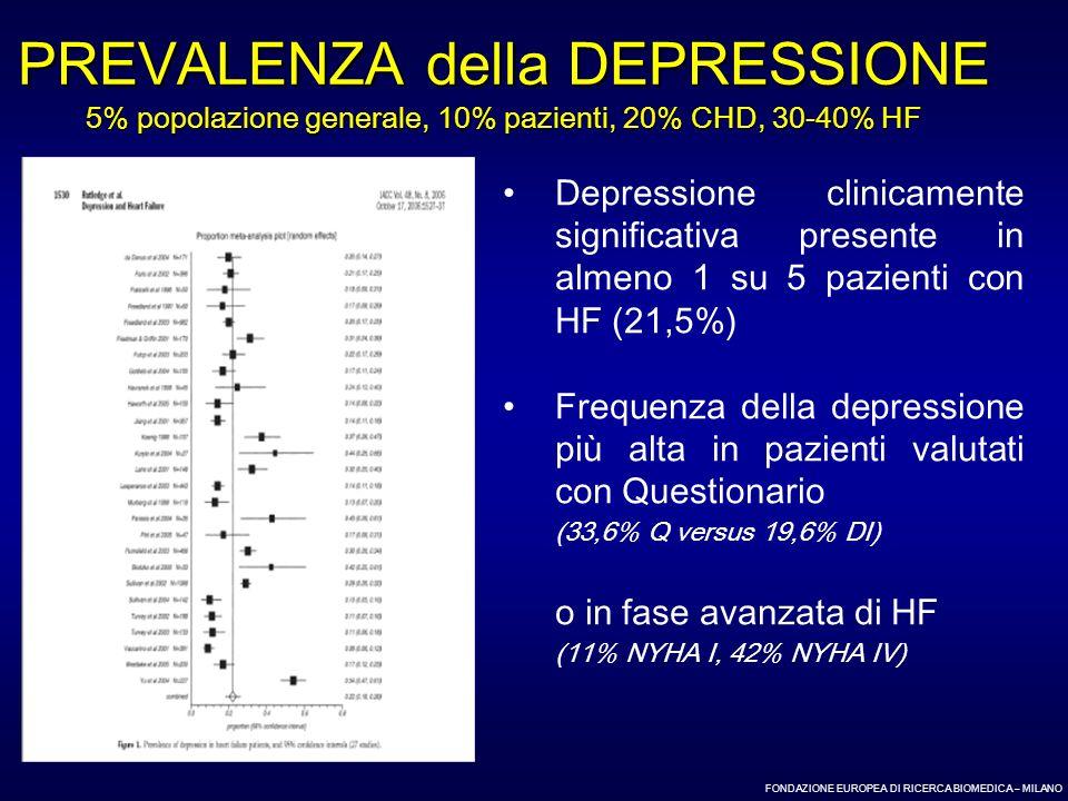 FONDAZIONE EUROPEA DI RICERCA BIOMEDICA – MILANO PREVALENZA della DEPRESSIONE 5% popolazione generale, 10% pazienti, 20% CHD, 30-40% HF Depressione cl