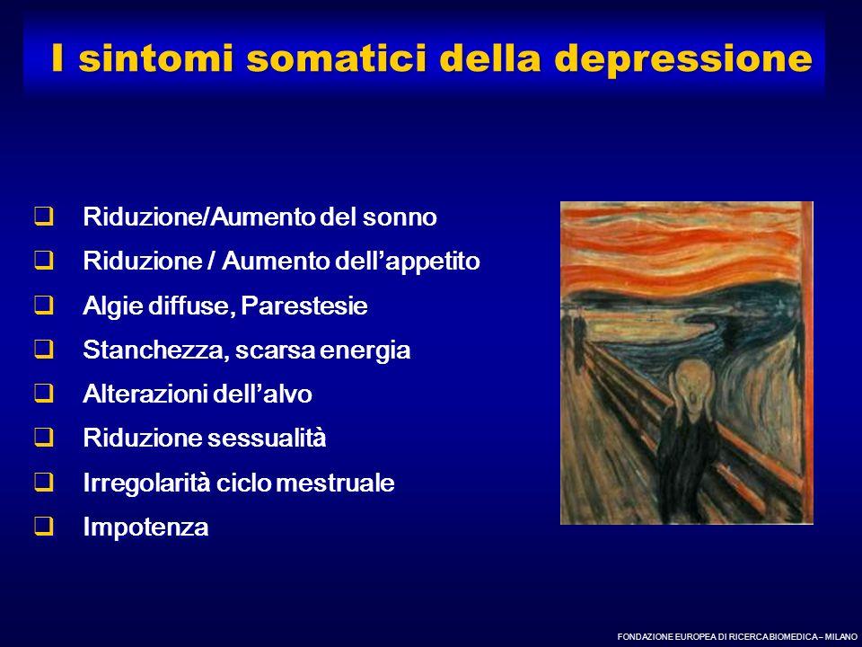FONDAZIONE EUROPEA DI RICERCA BIOMEDICA – MILANO Episodio Depressivo Maggiore (Unipolare, Bipolare) Episodio Depressivo Maggiore (Unipolare, Bipolare) Disturbo Distimico Disturbo Distimico Depressione in Disturbo Ciclotimico Depressione in Disturbo Ciclotimico Disturbi depressivi secondari a malattie mediche Disturbi depressivi secondari a malattie mediche Disturbi dell adattamento con umore depresso Disturbi dell adattamento con umore depresso Disturbi depressivi secondari ad assunzione di sostanze o farmaci Disturbi depressivi secondari ad assunzione di sostanze o farmaci Disturbi depressivi NAS Disturbi depressivi NAS –Disturbo depressivo premestruale –Disturbo depressivo minore –Disturbo depressivo breve ricorrente –Disturbo depressivo post-psicotico –Disturbo depressivo sovrapposto (a disturbo psicotico) –Disturbo depressivo non classificabile I DISTURBI DEPRESSIVI: La complessità della diagnosi