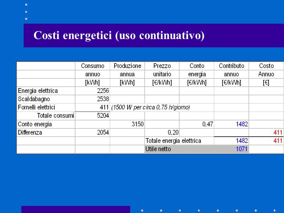 Costi energetici (uso continuativo)